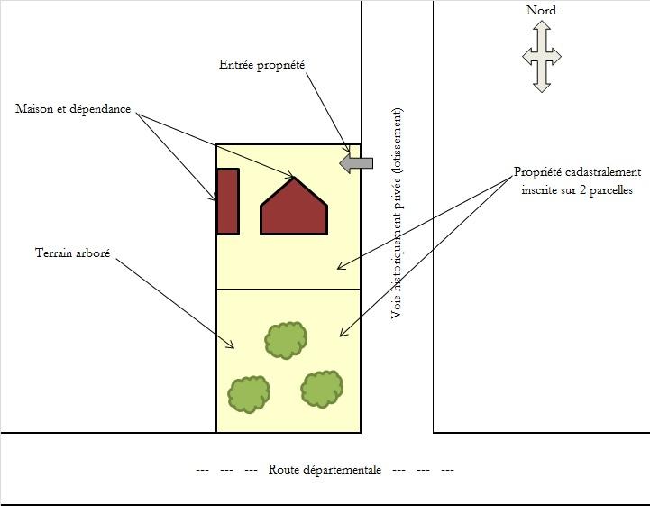 Croquis scénario détachement de lots à bâtir